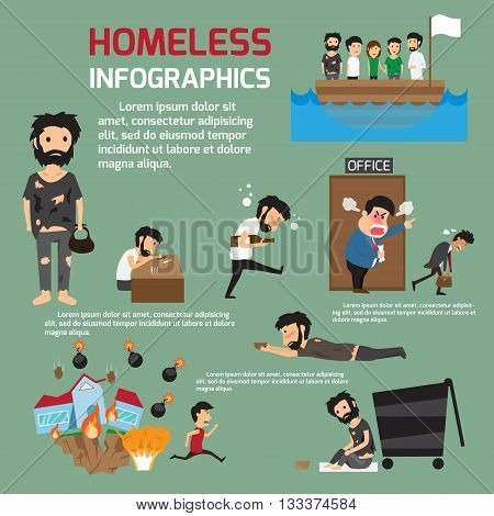 Homeless people infographics. Homeless people dwell in street. Homeless dwell at trash. Shaggy man in dirty rags in street and trash. Donation bags for homeless people. Vector illustration.