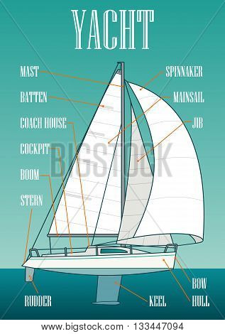 Type sails on the yacht. Vector drawn flat illustration for poster label postmark. Isolated on turquoise background