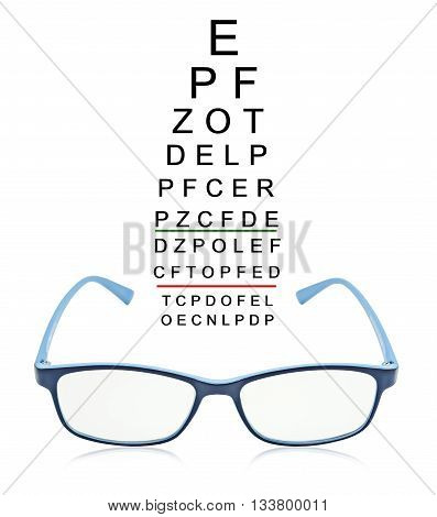 eye test chart with blue glass isolated on white background.