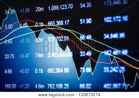 Financial Data On A Monitor,candle Stick Graph Of Stock Market , Stock Market Data On Led Display Co