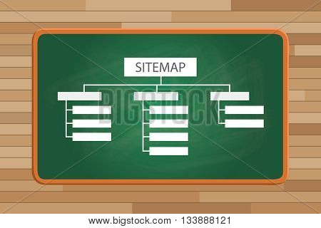 sitemap on front of the green board with list page structure vector graphic illustration