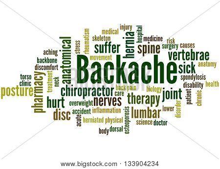 Backache, Word Cloud Concept 4