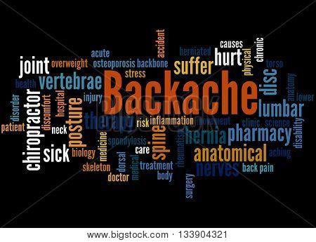 Backache, Word Cloud Concept 6
