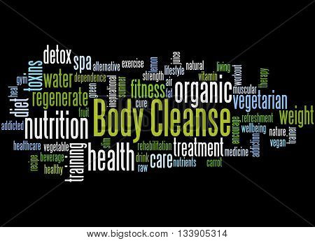 Body Cleanse, Word Cloud Concept 7