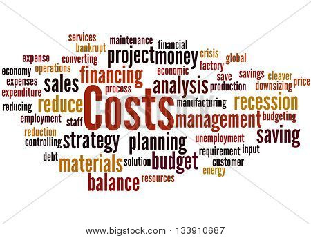 Costs, Word Cloud Concept