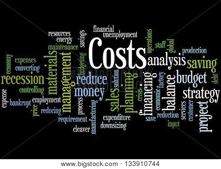 Costs, Word Cloud Concept 3