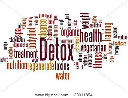 Detox, Word Cloud Concept 5