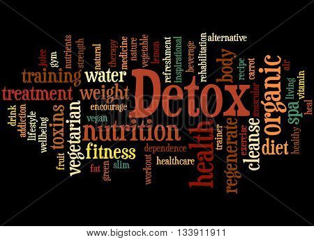 Detox, Word Cloud Concept 6