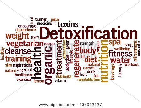 Detoxification, Word Cloud Concept 2