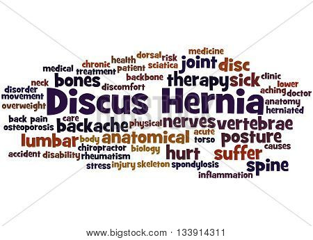 Discus Hernia, Word Cloud Concept 6