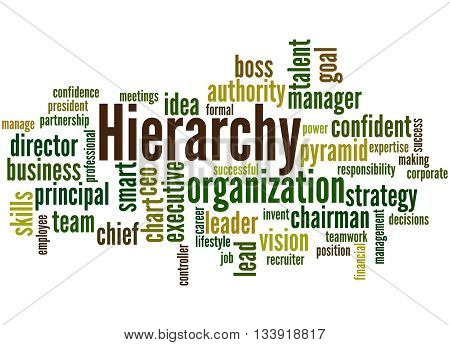 Hierarchy, Word Cloud Concept 3