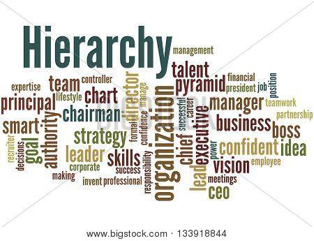 Hierarchy, Word Cloud Concept 4
