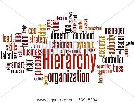 Hierarchy, Word Cloud Concept 8