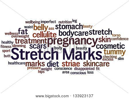 Stretch Marks, Word Cloud Concept 4