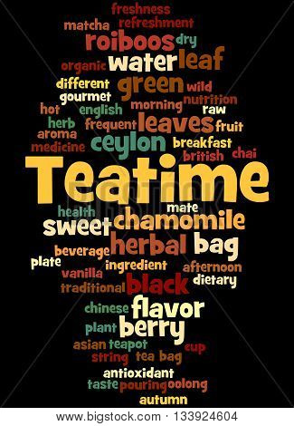 Teatime, Word Cloud Concept