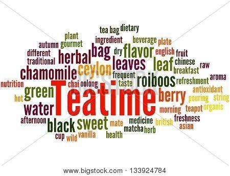 Teatime, Word Cloud Concept 3