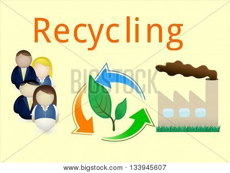 Recycling, people and industries should care for recycling.