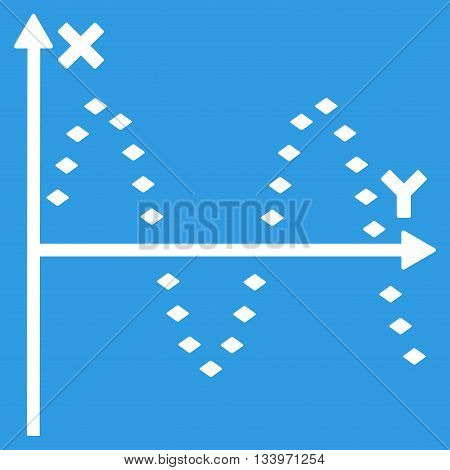 Dotted Sine Plot vector toolbar icon. Style is flat icon symbol, white color, blue background, rhombus dots.