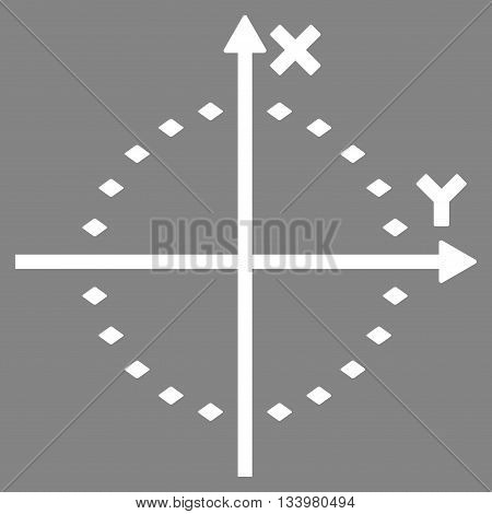 Dotted Circle Plot vector toolbar icon. Style is flat icon symbol, white color, gray background, rhombus dots.