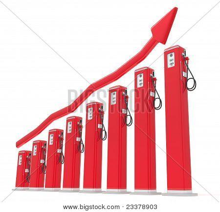 Aumento de precio del Gas: Gasolina bombas gráfico con gráfico rojo