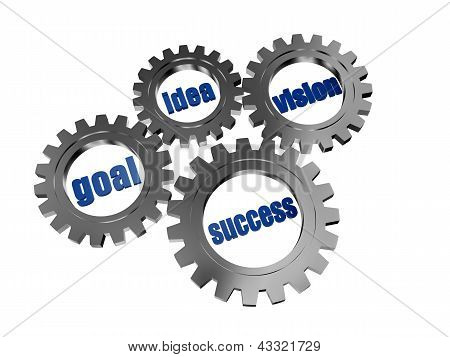 Idea, Goal, Vision, Success In Silver Grey Gearwheels