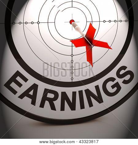 Inkomsten toont winst beleggingsopbrengsten en dividenden