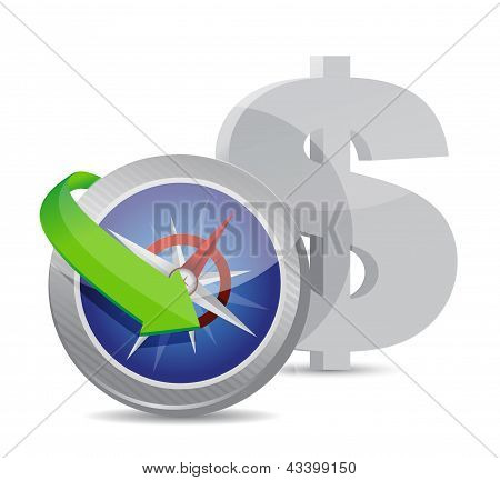 Dollar Compass Currency Exchange Direction