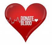 Blood Donation Medicine Help Hospital Save Life