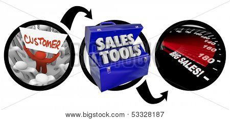 A diagram of three circles showing a customer in a crowd, a toolbox of sales tools and a speedometer with words Big Sales to illustrate successful impelementation of selling tactics and techniques