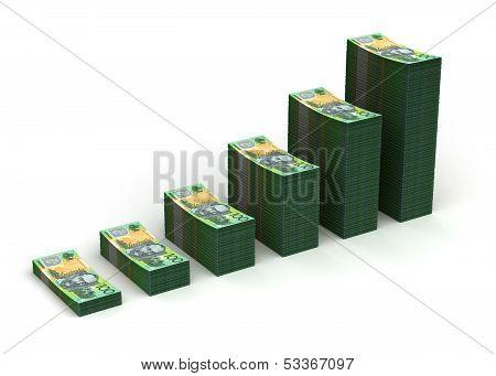 Australian Dollar Graph