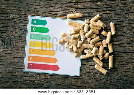 the wooden pellets and energy efficiency levels