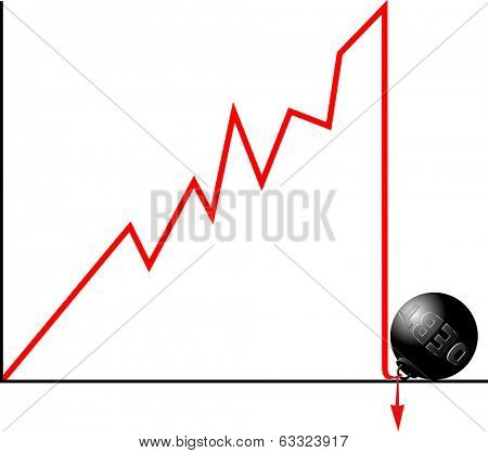Bankruptcy because of debt concept.  Crashed down graph fastened to weight symbolizing debt.