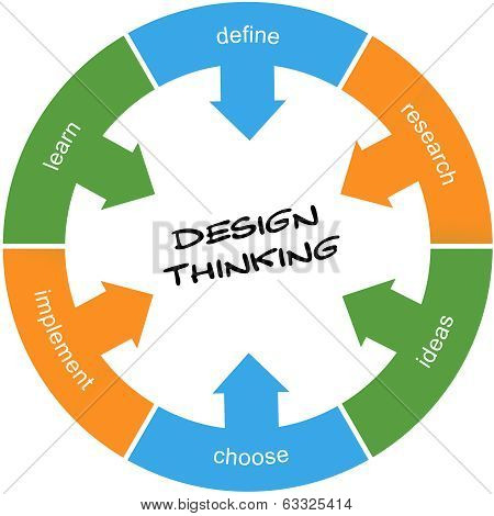 Design Thinking Circle Concept