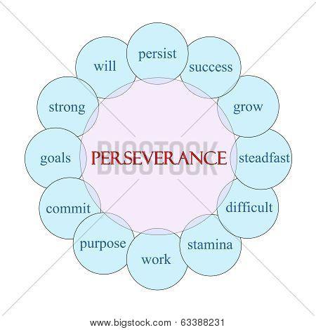 Perseverance Circular Word Concept