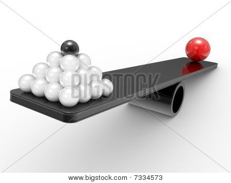Spheres On Scales