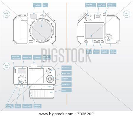 Conceito de câmera em formato vetorial