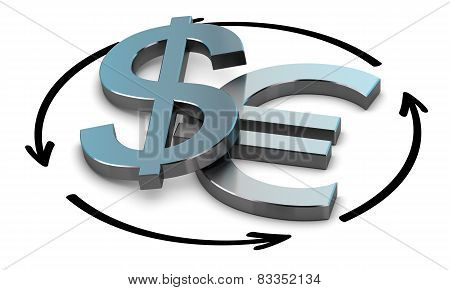 Euro and USA Dollar signs