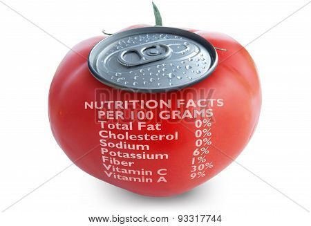 Tomato Juice Nutrition Facts