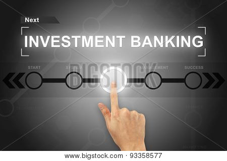 Hand Clicking Investment Banking Button On A Screen Interface
