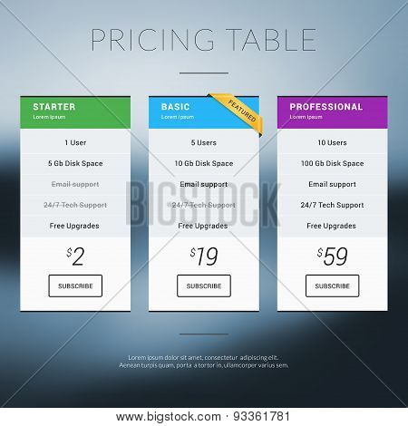 Vector Pricing Table In Flat Design Style For Websites And Applications