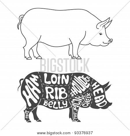 Pork cuts diagram