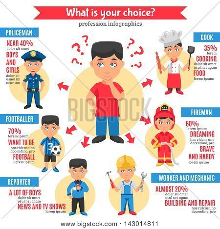 Infographics information for children in cartoon style about choice of future profession with statistics most popular professions with boys and girls vector illustration