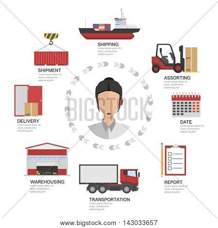 Supervision system transport logistics website with round menu of stages of goods movement vector illustration
