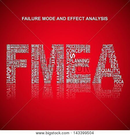 Failure mode and effect analysis typography background. Red background with main title FMEA filled by other words related with failure mode and effect analysis method. Vector illustration