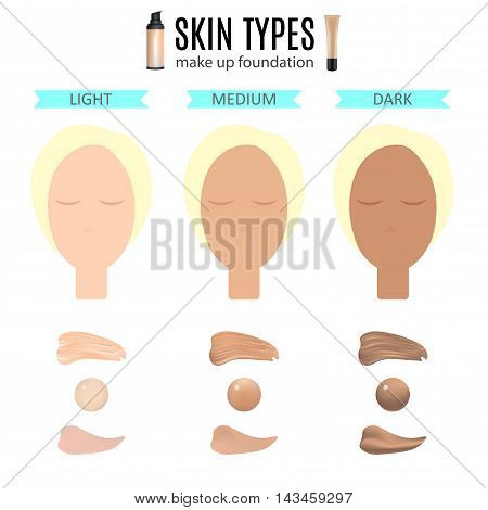 Vector Illustration of Women Faces with Color Shades Palette For Foundation Make Up. Isolated On White Background.