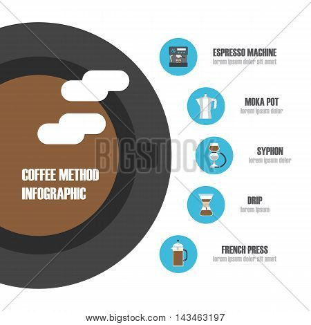coffee brewing method isolated on white background