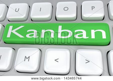 Kanban - Technological Concept