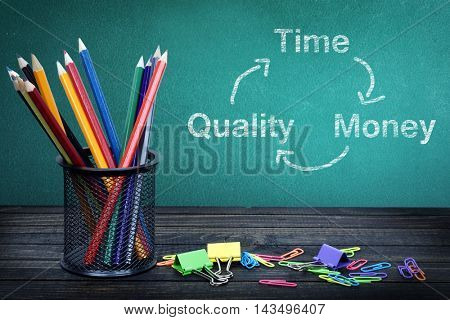 Time quality money text on green board and group of pencils