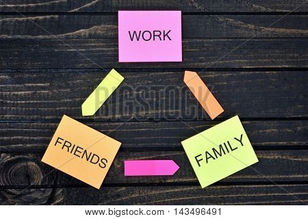 Work Family Friends connected notes on wooden table