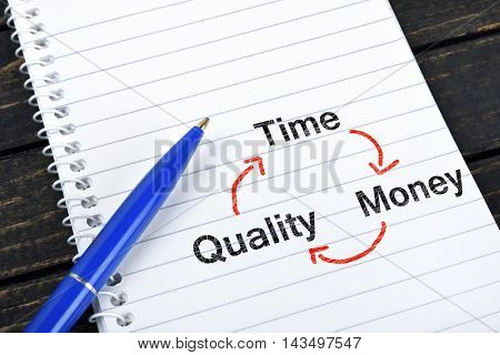 Time Quality Money text on notepad and blue pen